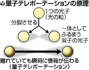 RyoushiTeleport.jpg